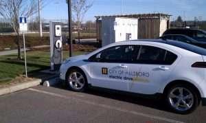 Electric Drive Vehicle