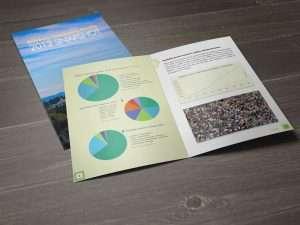 Hillsboro Community Profile (inside)