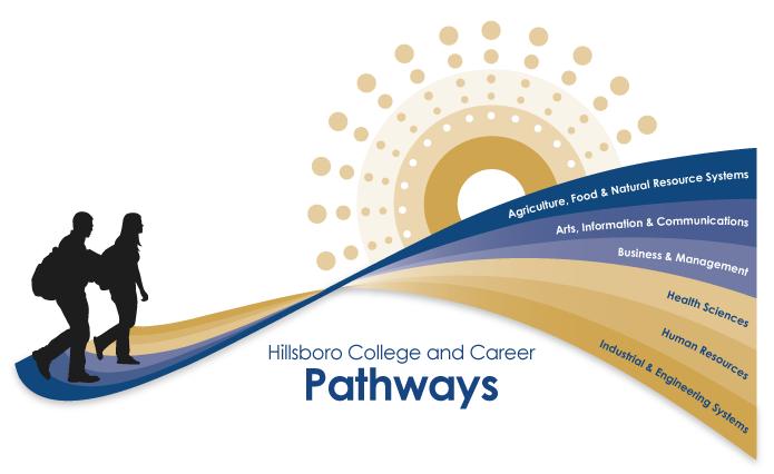 College & Career Pathways